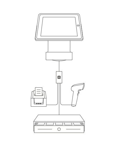 Graphique de connexion des accessoires au Support Square